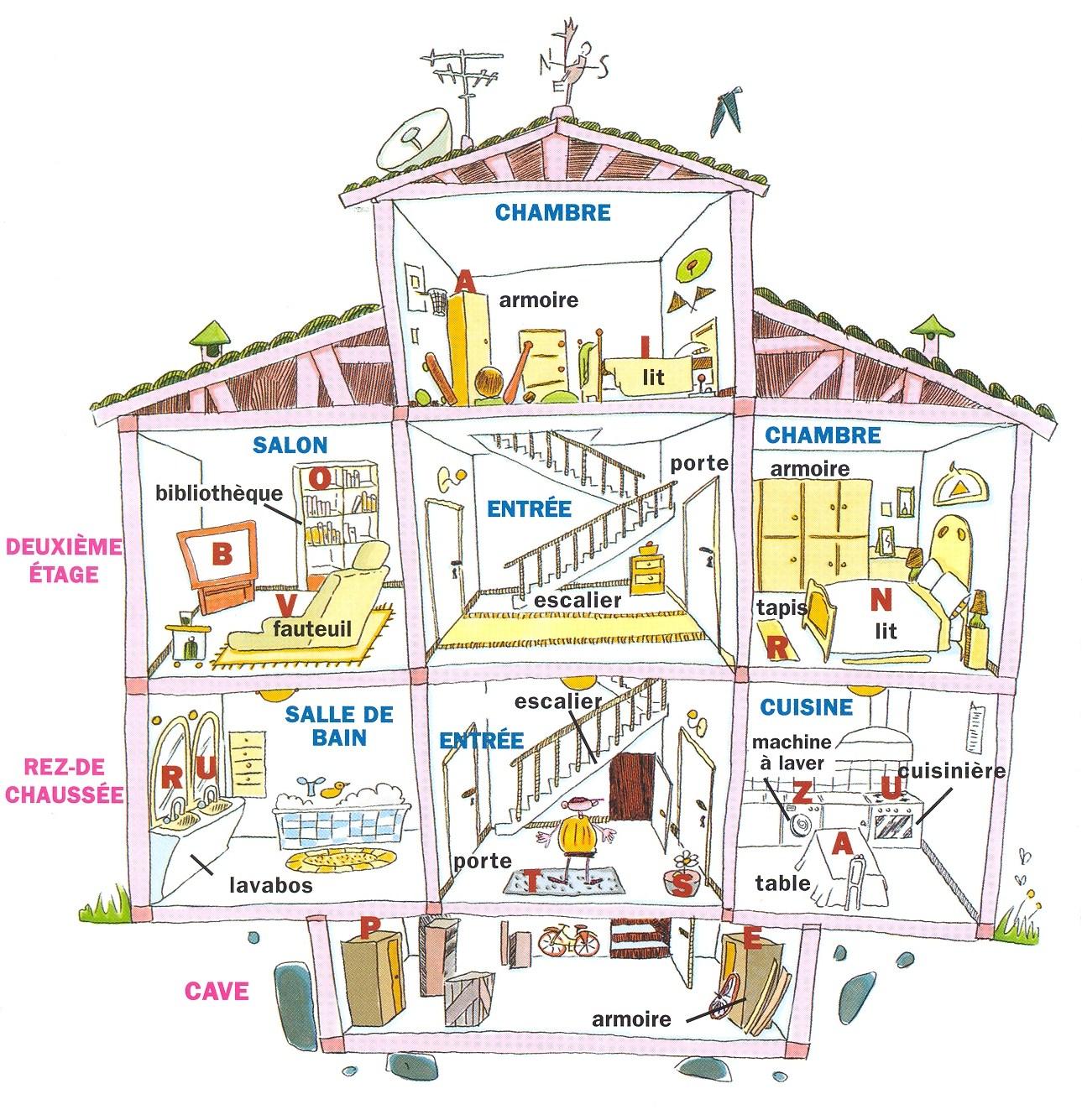 oc ans fle le logement vocabulaire et activit s. Black Bedroom Furniture Sets. Home Design Ideas