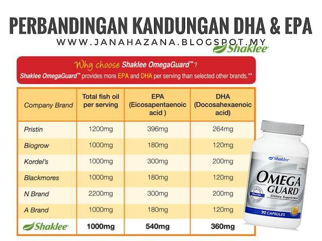 suplemen minyak ikan omega 3