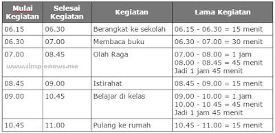 jadwal kegiatanmu di sekolah hari ini www.simplenews.me