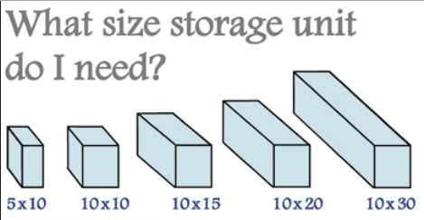 Bahrain Storage Blog - Tips to select the right storage unit