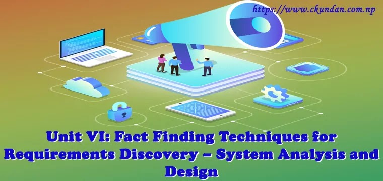 Fact Finding Techniques for Requirements Discovery – System Analysis and Design