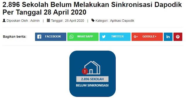 2.896 Sekolah Belum Melakukan Sinkronisasi Dapodik Per Tanggal 28 April 2020