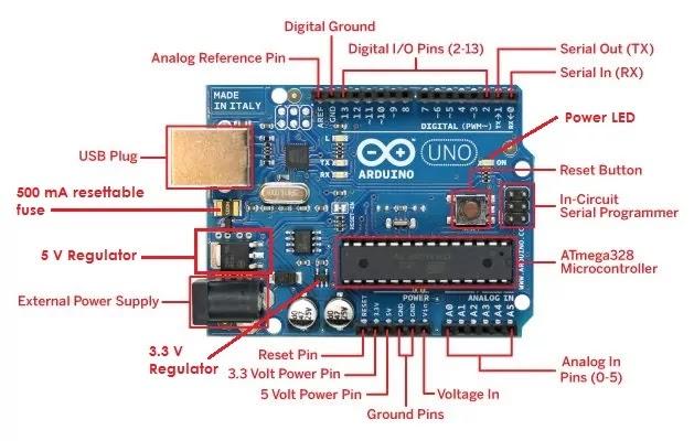 Arduino UNO Components