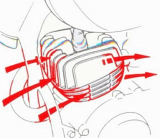 materi sistem pendingin, macam macam mesin pendingin, sebutkan kelebihan sistem pendingin air, sebutkan macam macam sistem pendingin pada sepeda motor dan jelaskan