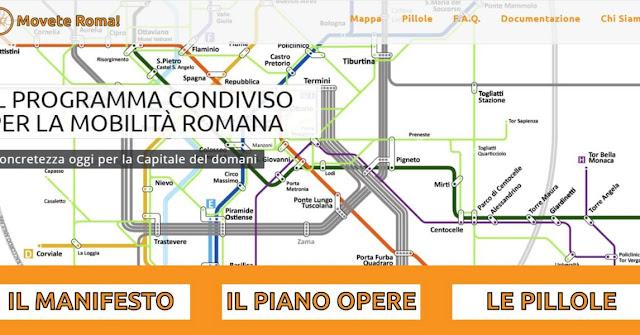 Movete Roma: Il Sito