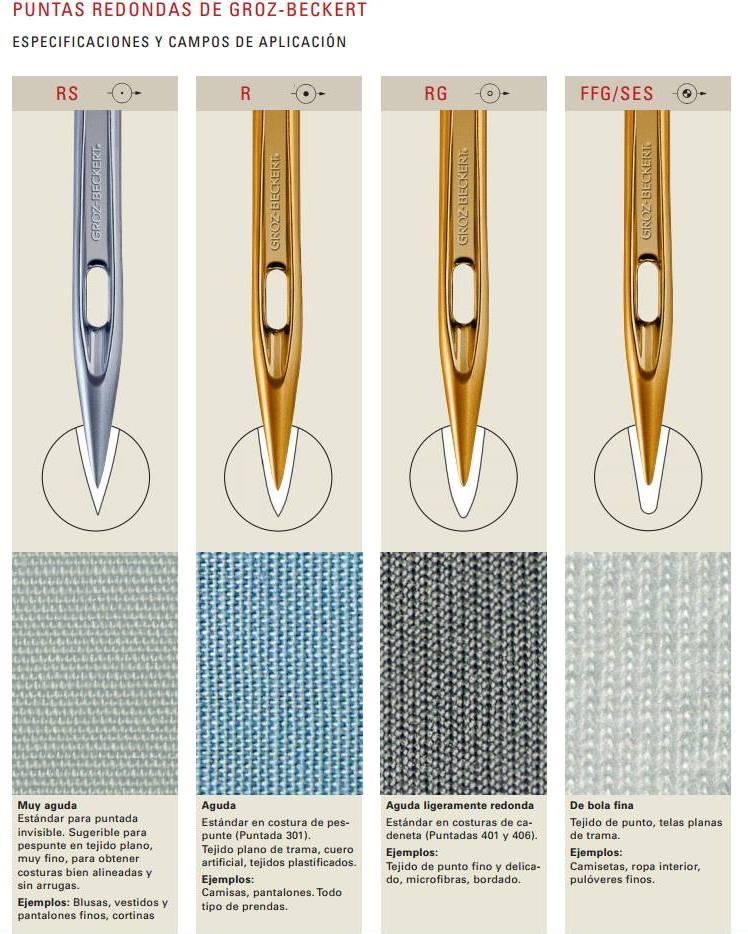 Soluciones a problemas frecuentes con las máquinas de coser