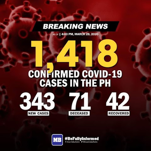 MARCH 29, 2020 COVID-19 Latest Updates of Infected People in the Philippines (1,418) and Worldwide