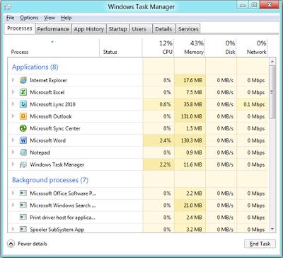 El nuevo Administrador de Tareas de Windows 8