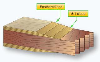 Repair of Wood Aircraft Components