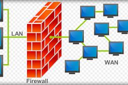 Keamanan Firewall Menjaga Komputer dan Data Pribadi