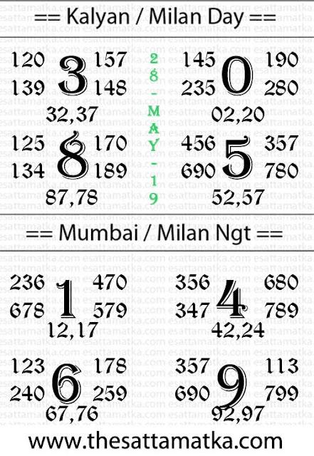 Panditji Satta Marka Kalyan Mumbai Chart | 28-May-2019
