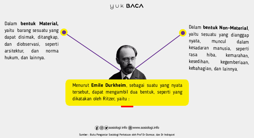 Menurut Emile Durkheim : Ada 3 Karakteristik Fakta Sosial
