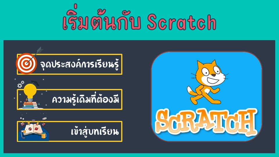 Begin coding with Scratch