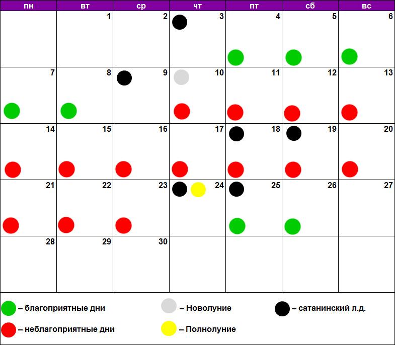 Лунный календарь эпиляции июнь 2021