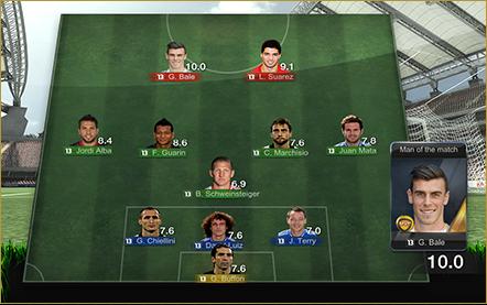 Formasi Tiki Taka Terbaik Fifa Online 3