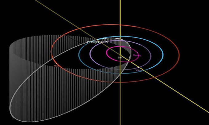 Asteroide passa próximo à Terra neste domingo