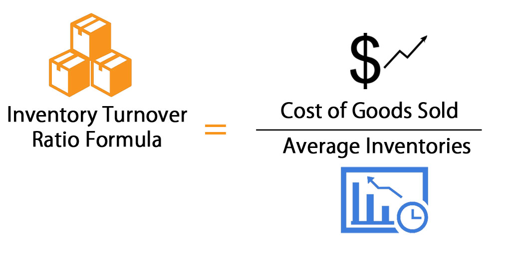 Inventory Turnover Ratio (ITR) – Formula - Project ...