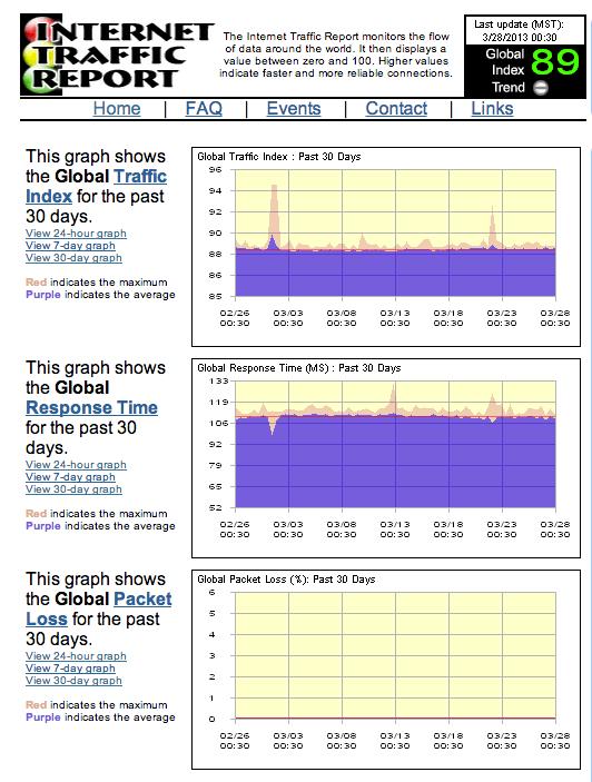 Il Disinformatico Marzo 2013