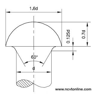 Snap Head rivet