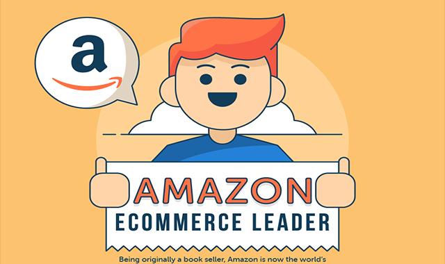 Amazon–eCommerce leader #infographic