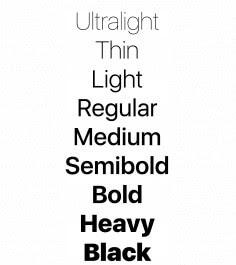Tips Tipografi Desain Interface Dengan Memilih Font Family Yang Tepat