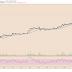 2 lý do tại sao Ethereum có thể giành lại mức cao kỷ lục trên 2.000 USD