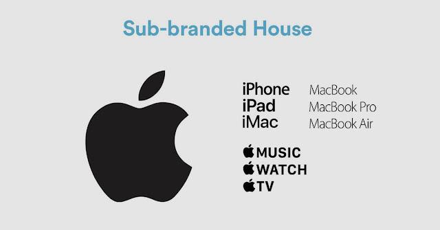 Brand Relaunch