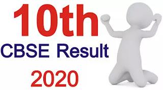 CBSE Result 2020 Class 10