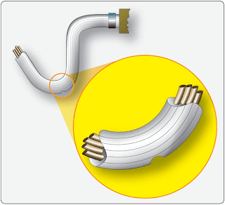 Aircraft Engine Electrical Systems