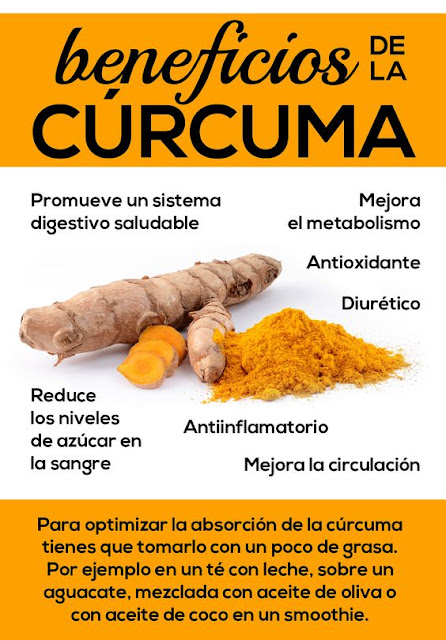 BENEFICIOS DE CURCUMA