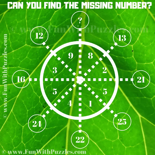 Can you solve this Missing Number Logic Maths Puzzle?