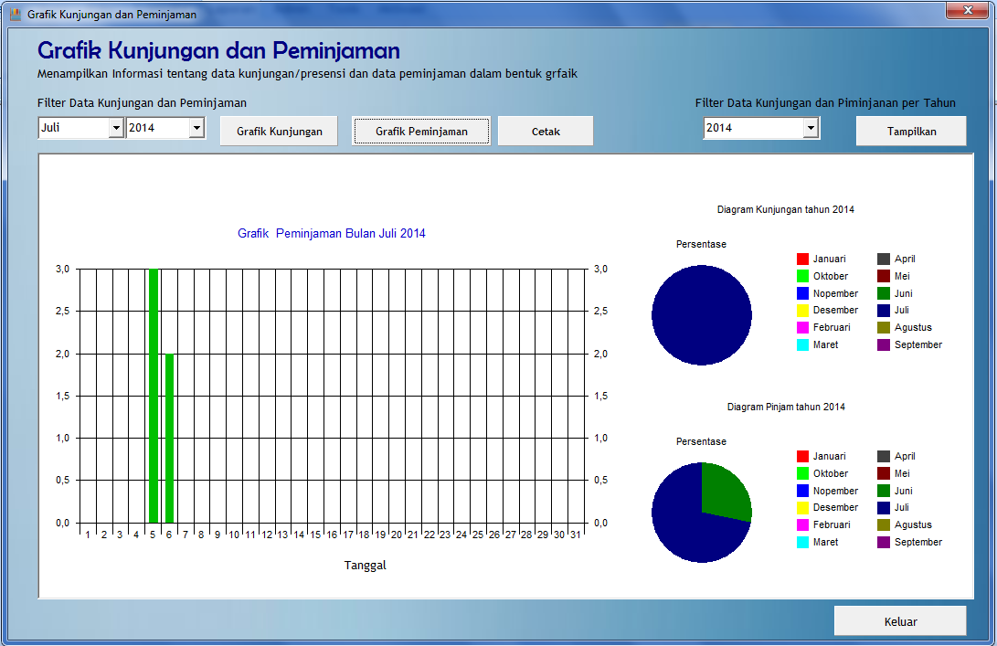Download Software Perpustakaan