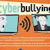 Apa Itu Cyberbullying dan Cyberharrasment?