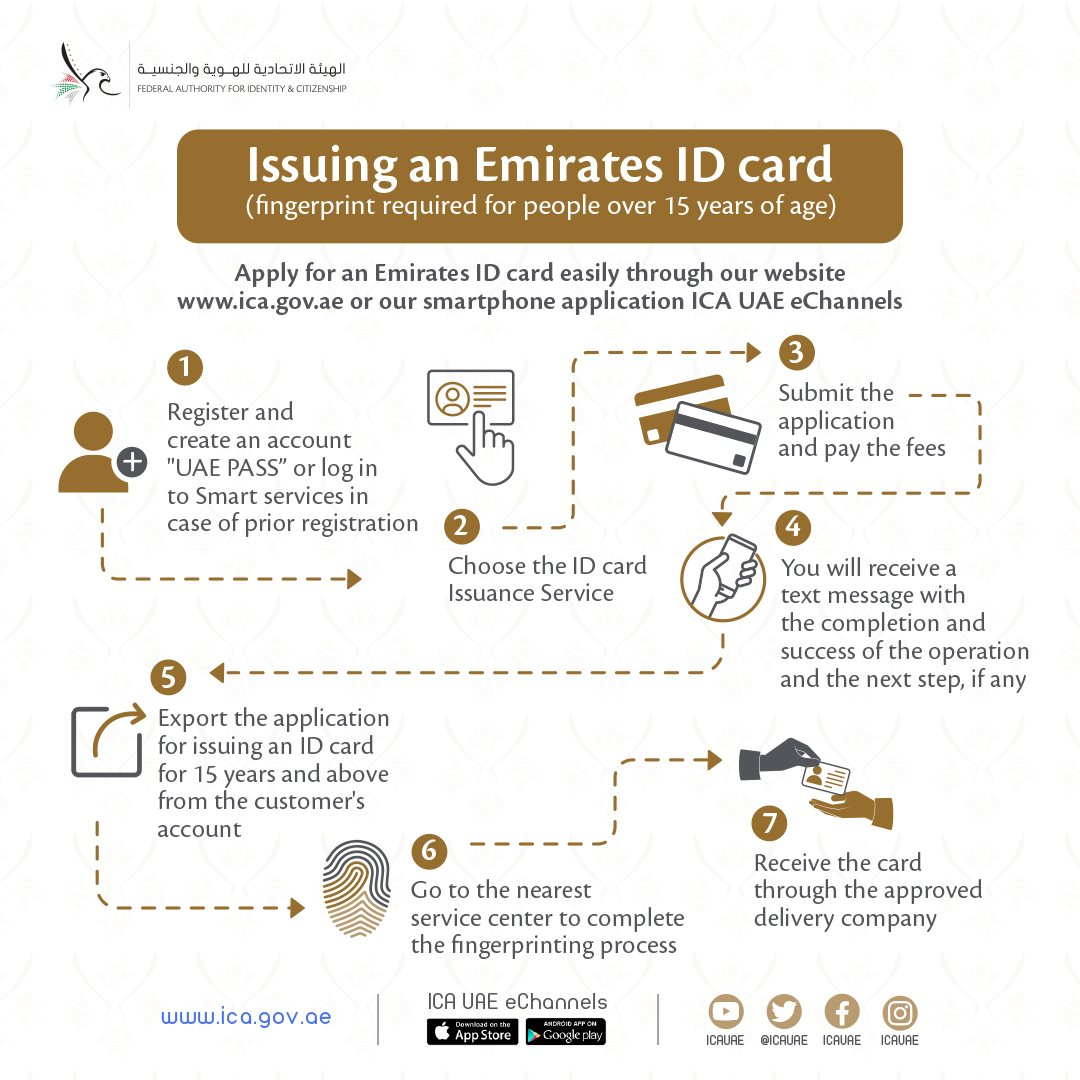 Emirates ID Online application