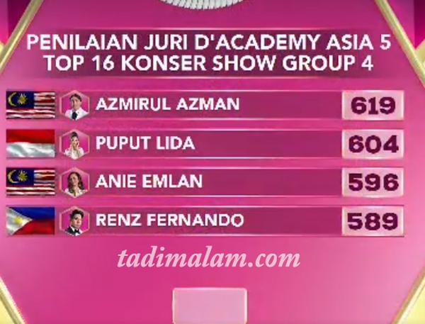 DA Asia Top 16 Besar