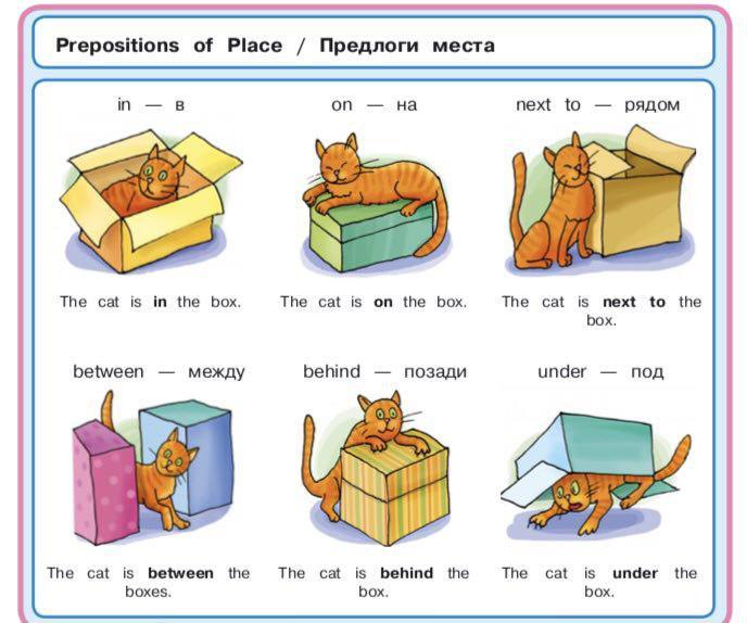 Английский картинки предлоги места