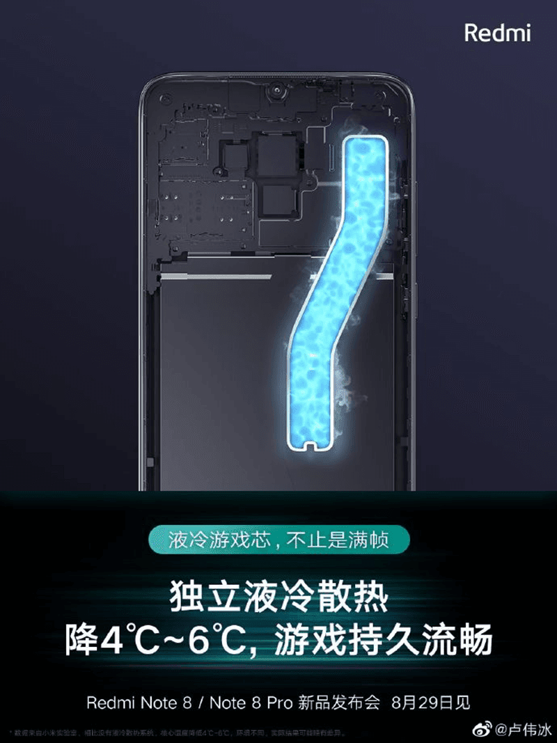 Redmi Note 8 Pro to come with liquid cooling and 4,500mAh battery, Redmi Note 8 runs with SD665