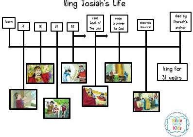 https://www.biblefunforkids.com/2020/06/king-josiahs-life.html