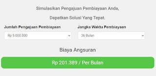pinjaman online syariah terpercaya