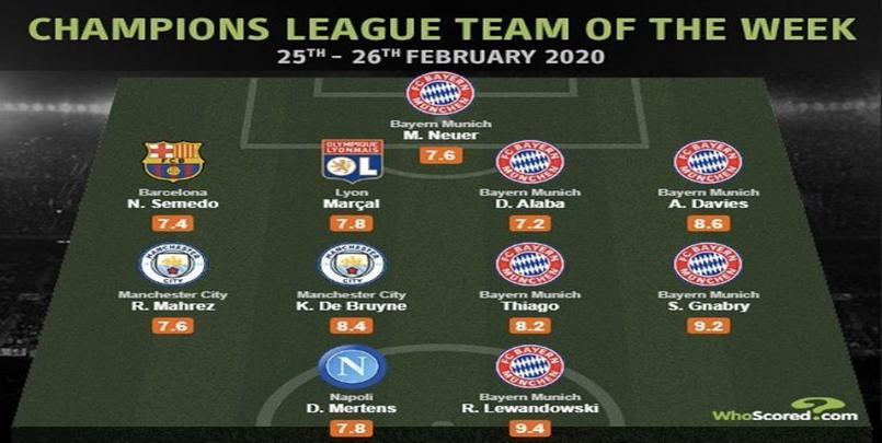 Champions+Ligue+Team+of+Week