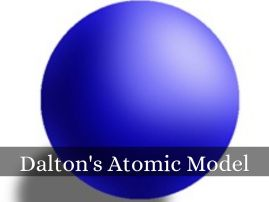 Teori Atom Dalton Inovstudy