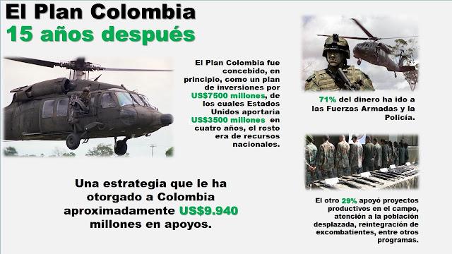 Plan Colombia Pastrana - Clinton 1999 - Charkleons.com