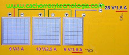 panel solar conexion energia gratis renovable cachorros y tecnologia 3
