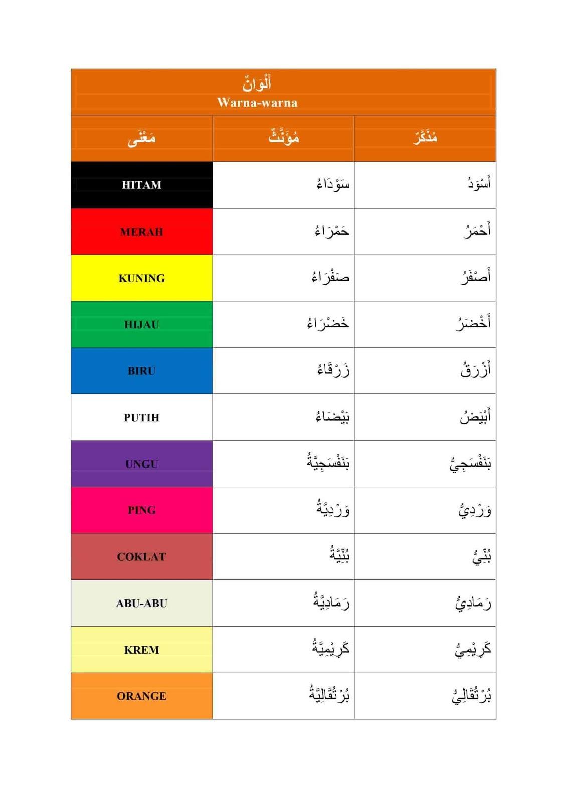 Nama Warna Dalam Bahasa Arab : warna, dalam, bahasa, Warna, Dalam, Bahasa, Arobiyah, Institute
