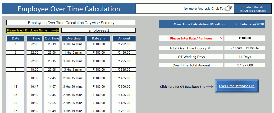 5 Overtime Pay Rate Calculator Template For Employees Get 2 Knowledge 24