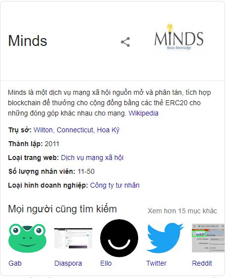 Minds là gì ? Hướng dẫn kiếm tiền cùng  MXH Minds