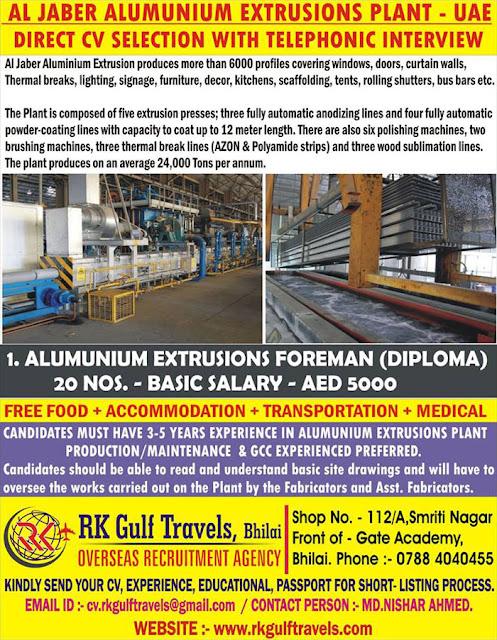 Al Jaber Aluminium Extrusion Plant Foreman Diploma Jobs RK Gulf Bhilai