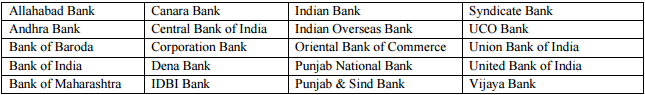 IBPS Banks