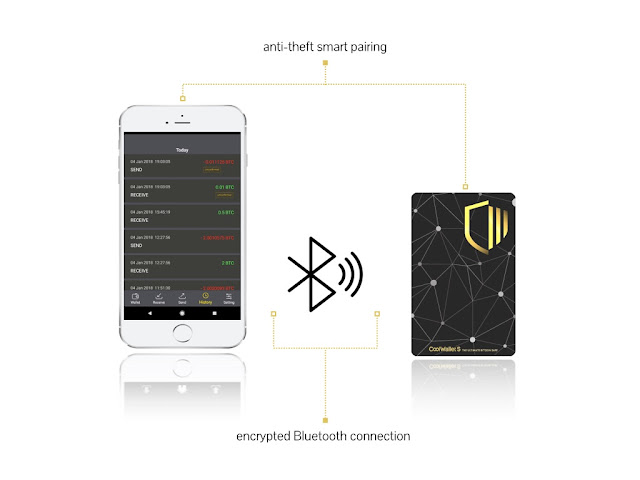 The CoolWallet S, mobile hardware wallet to protect digital assets and safeguard users from online hacks