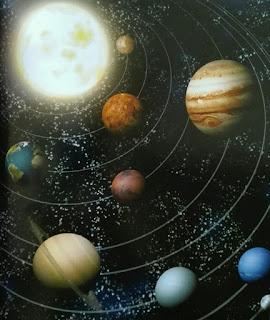 Orbitas de los planetas del Sistema Solar